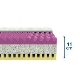7 zónová matrace OLIVIA 11cm