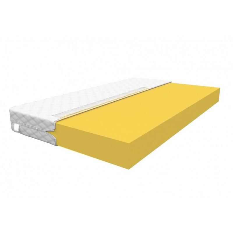 ECOMATRACE Gold Standard 160x200
